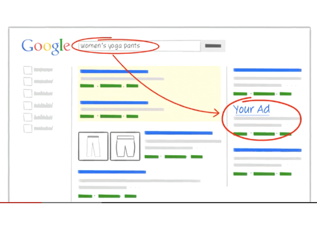 How google adwords work for nonprofits | forward together.