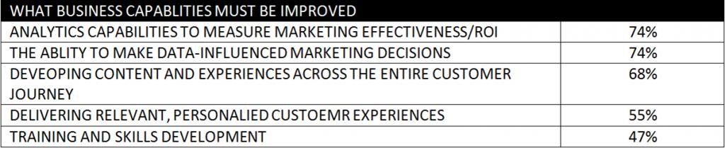 Customer Journey Survey 4